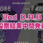 2nd D.R.B予選 中間発表の得票数考察&Final Battle進出予想
